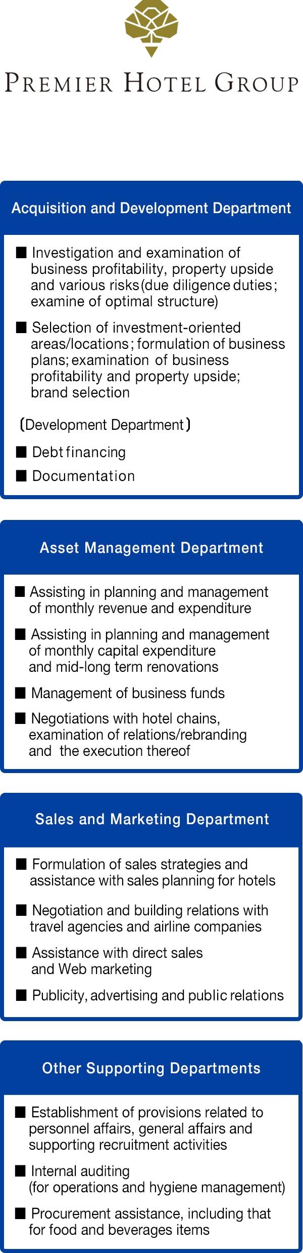 HOTEL | KEN Real Estate Lease Ltd